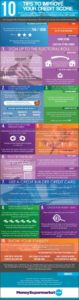 10-Tips-To-Improve-Your-Credit-Score-Infographic-infographicsmania-2