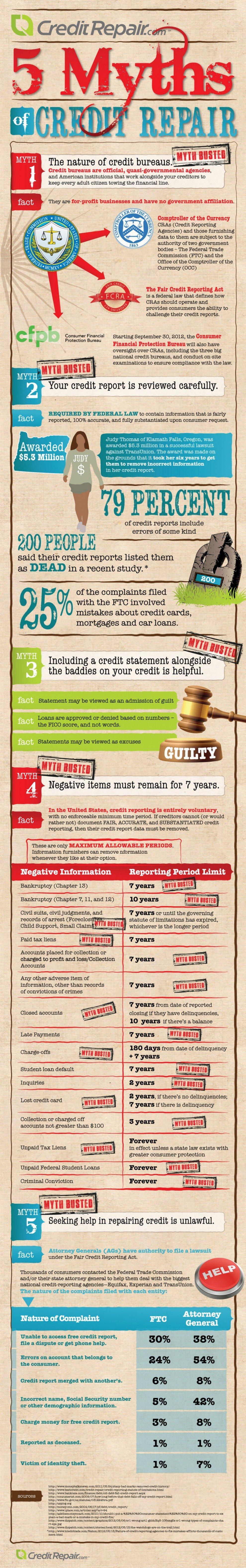 5-myths-of-credit-repair-3