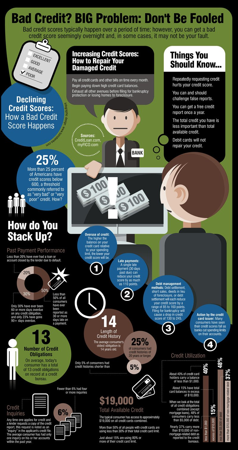 bad-credit-big-problem-infographic-2