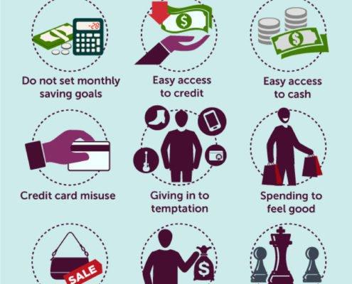 overspending_in_america